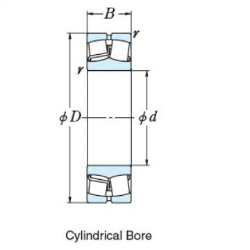 SPHERICAL ROLLER BEARINGS ELEMENTS 23992CAKE4